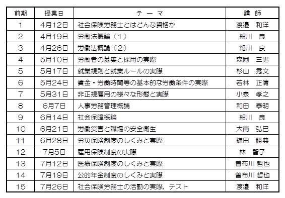 2013年度 早稲田大学提携講座カリキュラム