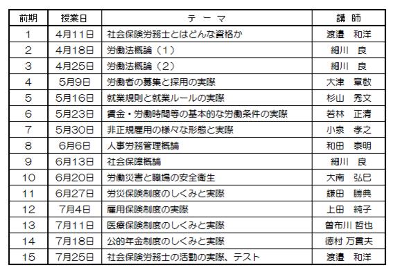 2014年度 早稲田大学支援講座カリキュラム